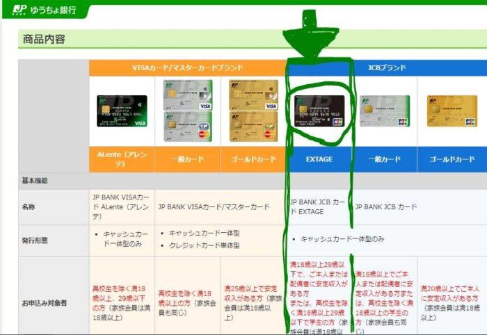 JP BANK カード比較表